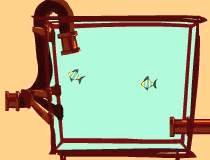 Аквариумные рыбки и трубопровод